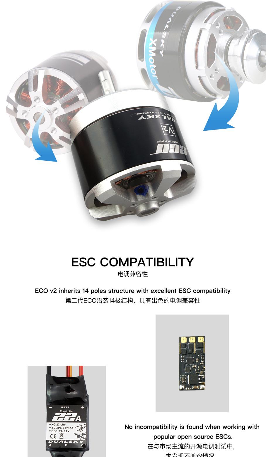 ECO Motors 15