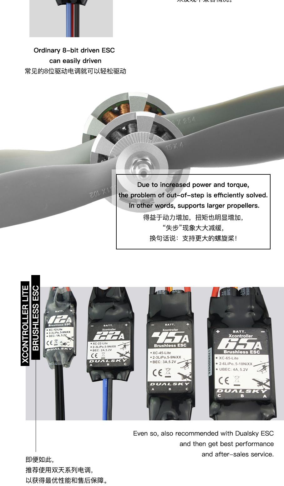 ECO Motors 16