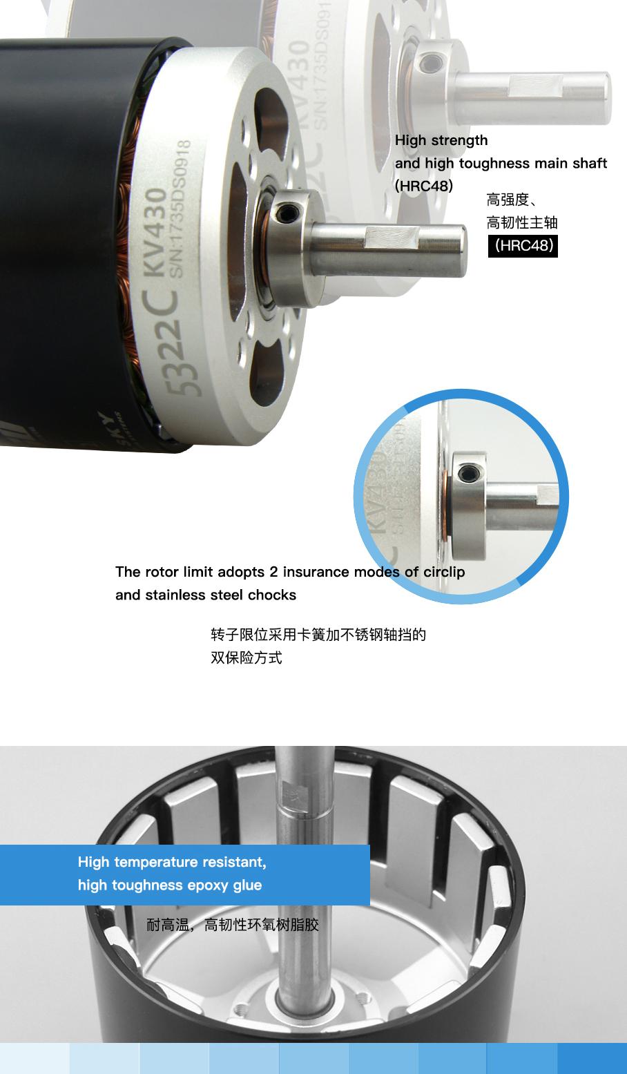 ECO Motors 4