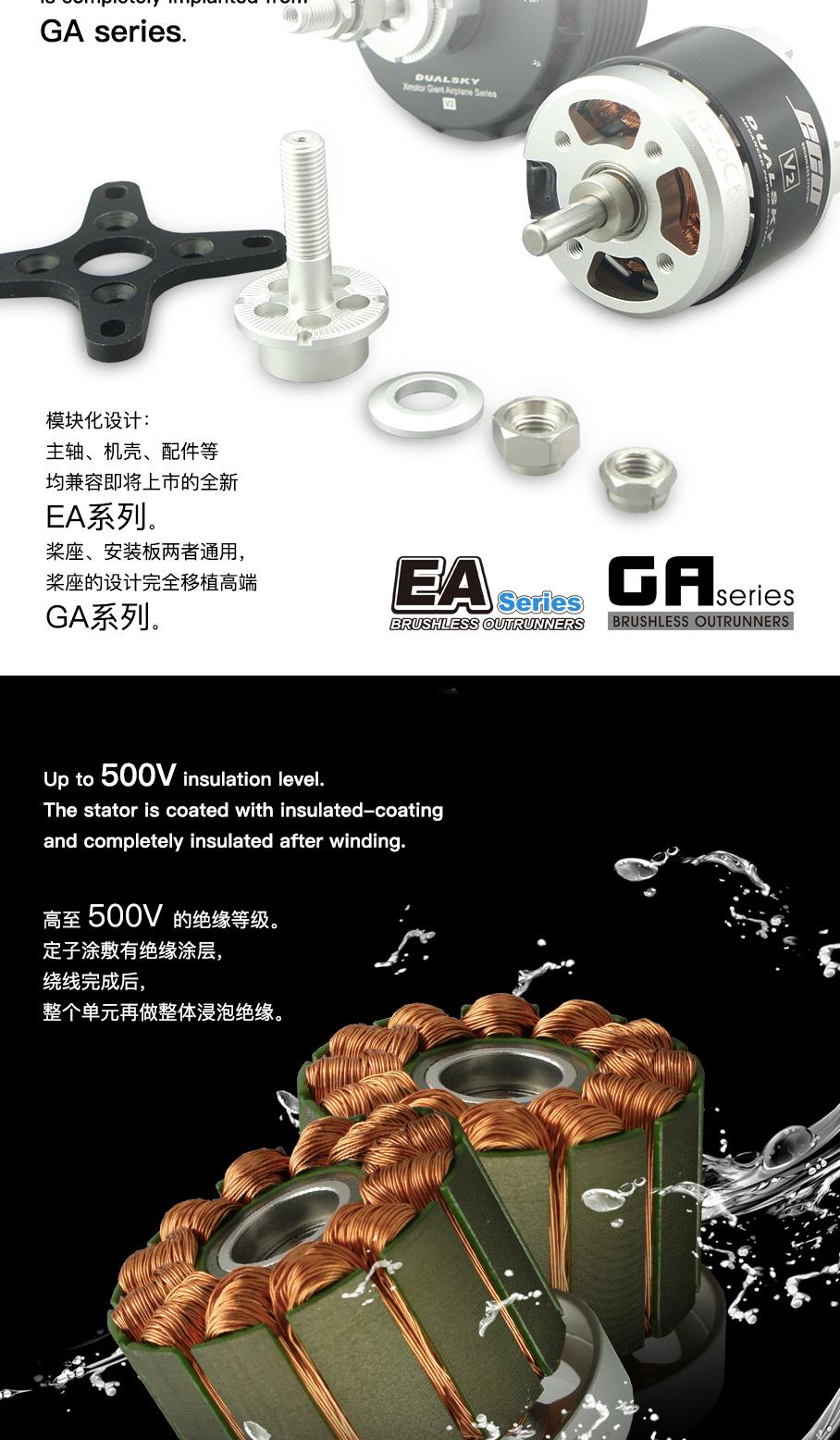 ECO Motors 7