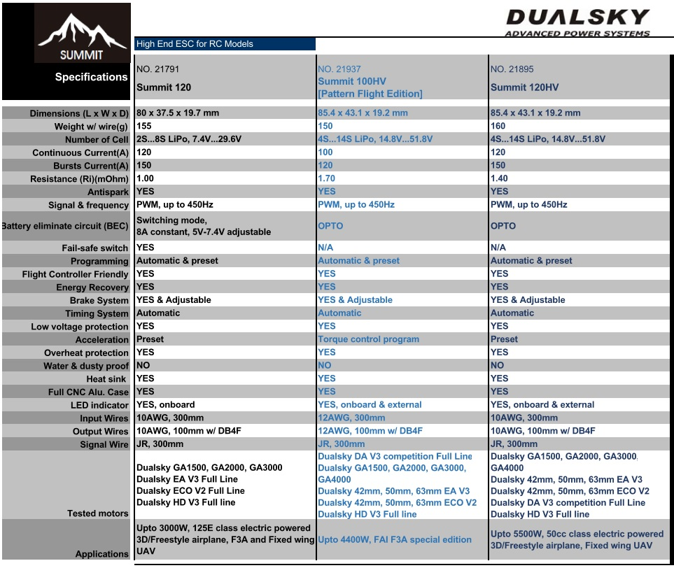 Dualsky Summit ESC specification